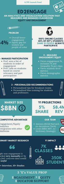 AmreenPoonawala_Infographic.png
