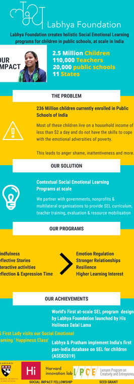 RichaGupta_Infographic.png
