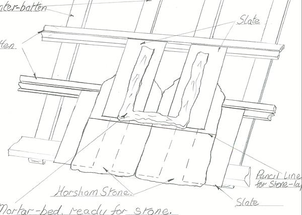 Horsham Stone Roofing D2.bmp