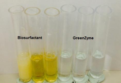 precipitacion de biosurfactante vs GreenZyme en distintas salinidades y sales, Universidad de Aberdeen