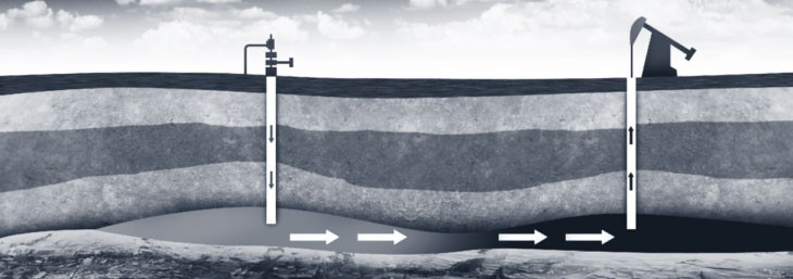 GreenZyme Flooding of low permeability oilfield