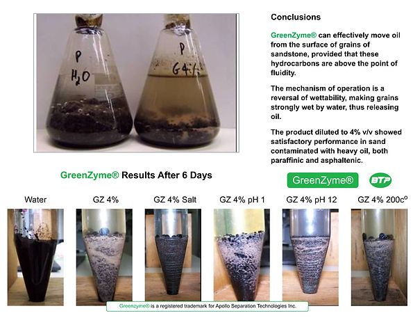 Greezyme brasil cenpes petrobra lab test