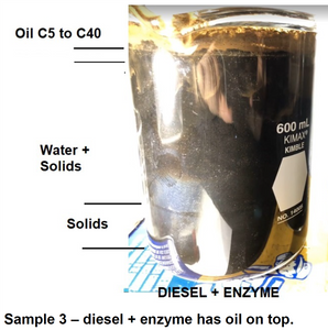 Netherlands crude sludge mix with diesel mobilizes valuable crude in bitumen