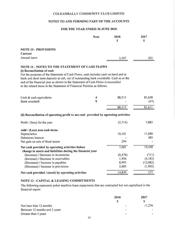 Club Financials - 2018 year end 30th Jun