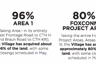 Village Approves Redevelopment Plan for Foxconn Project Area