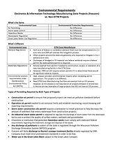 EITM Environmental Requirements