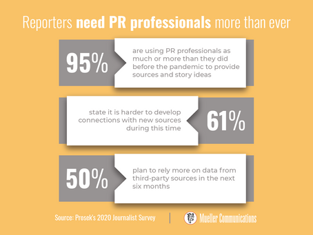 Now more than ever PR pros can bring value to journalists