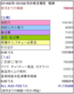 収支_201502.jpg
