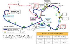 CCK-BPT Trunk Service.png