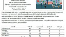 Risultati Assemblee CCNL - Provincia di Asti