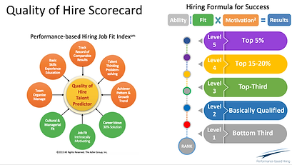 Quality of Hire Scorecard Image.png