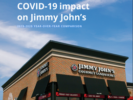 Ceterus Releases Jimmy John's COVID-19 Financial Impact Report
