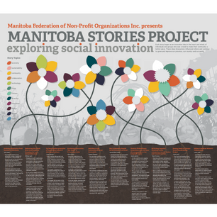 Manitoba Social Innovation Stories Project