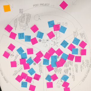 UX Journey Mapping Workshop