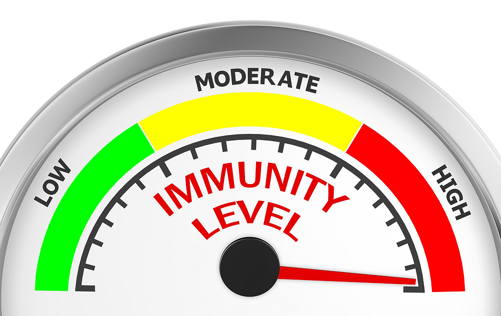 raising immunity bar with immunity level