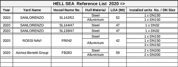 Hell Sea Reference Rev1 p2.png