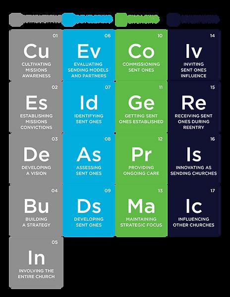 Sending Elements Revamp-01 (1).png