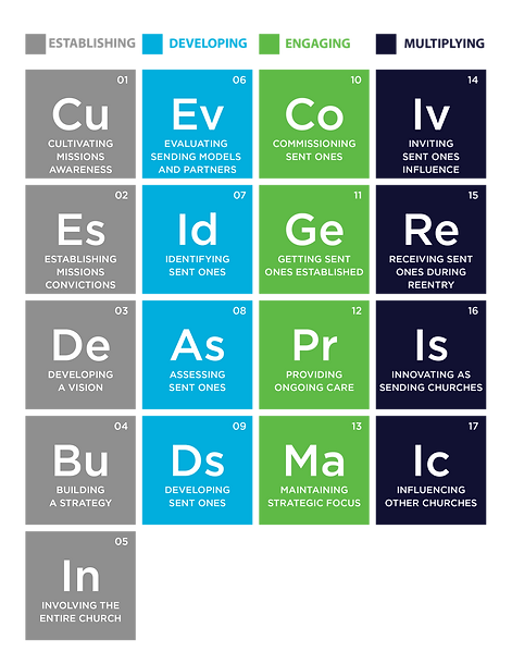Sending Elements Revamp-01 (1).png
