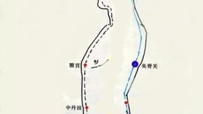 八字功 La refinación de los cuatro conceptos