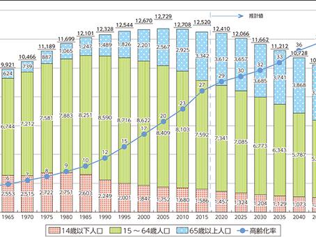 縮小する日本市場での競争では総崩れになる 日本がアジアとの共存を目指すべき理由