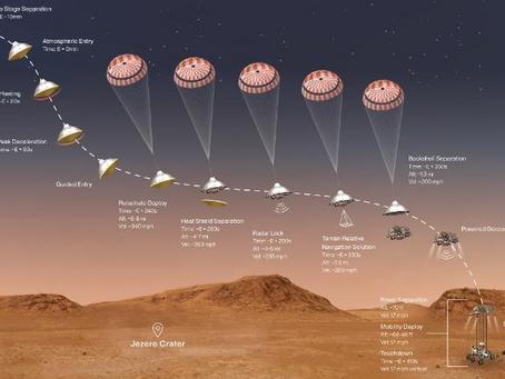 英語の記事を毎週読むのが英語上達に役立つ  NASA火星探査車、着陸に成功