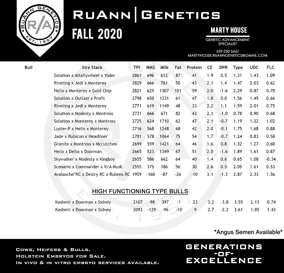 SIRES PAGE DESKTOP WITH TYPE BULLS ruann