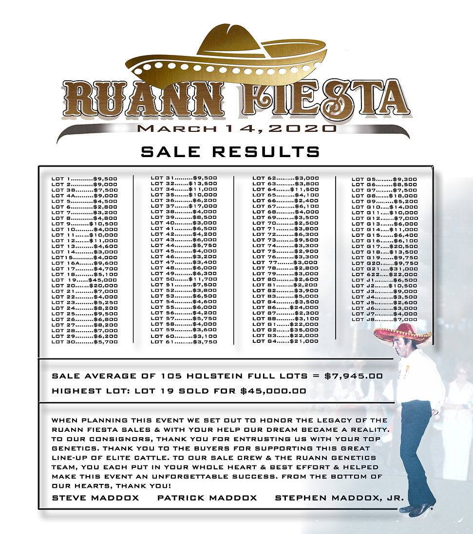 FIESTA RESULTS PAGE higher.jpg