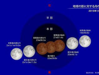 265年に1度の皆既月食