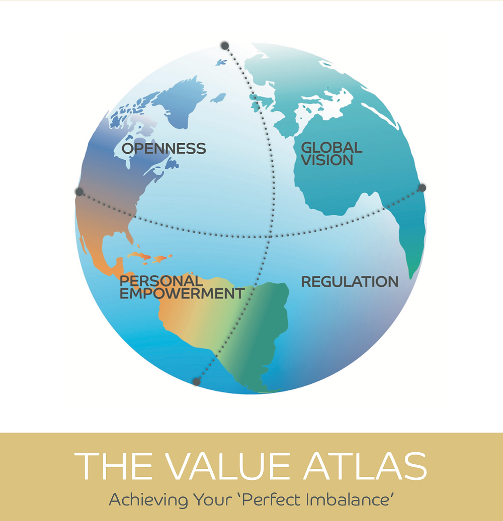 The Value Atlas: Achieving your 'Perfect Balance'