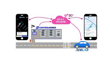 컨트롤웍스 '실시간 주차공간 정보를 활용한 자율주행·자동주차 서비스' 시작