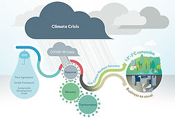 climate-crisis_0.jpg