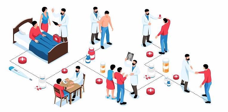 cloudehr-orvosi-szoftver-vizsgalati-foly