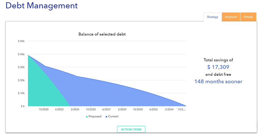 Debt Management Graph.PNG