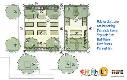 TL School Garden Plan.jpg