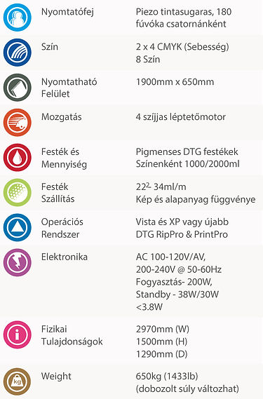 DTG QM8 pólónyomtató gép specifikációi