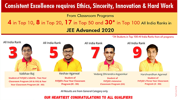 Jee 2020 Advance Toppers.png