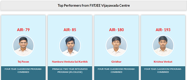 Jee 2020 Advance Toppers- FV1.png