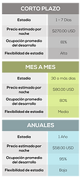 thedistrict-cuadro-movil.png