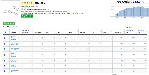 imatinib_disease.png
