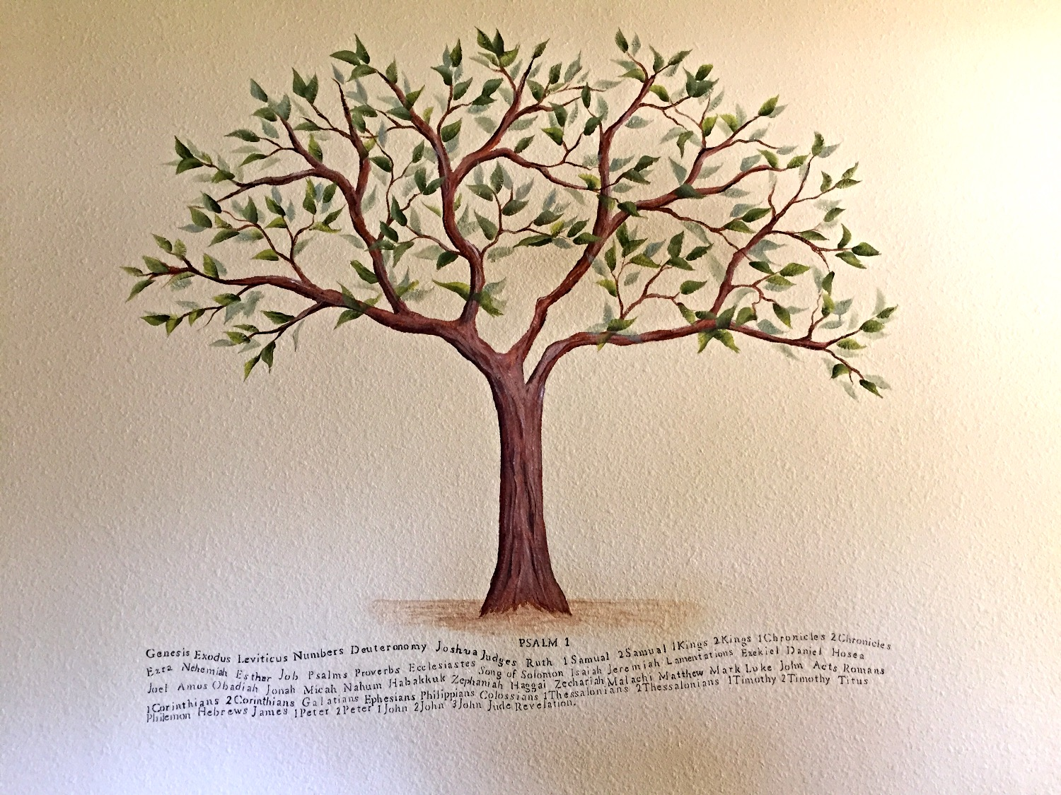 Tree with the books of the Bible