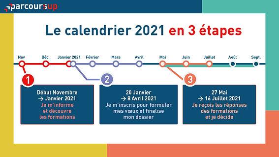 Visuels-3-etapes-Calendrier-Parcoursup-2