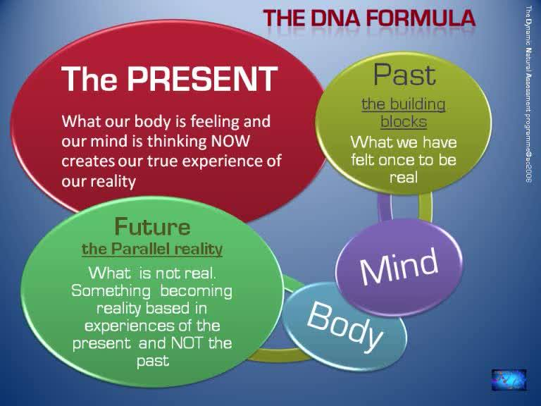 The DNA programme formula