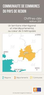 Chiffres-clés du Pays de Redon - Bretagne Sud 2017