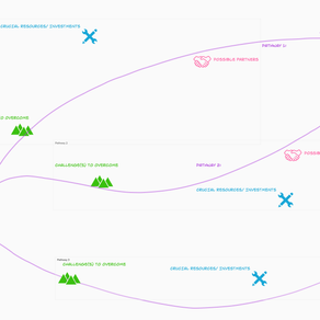 Visualizing pathways to a team vision