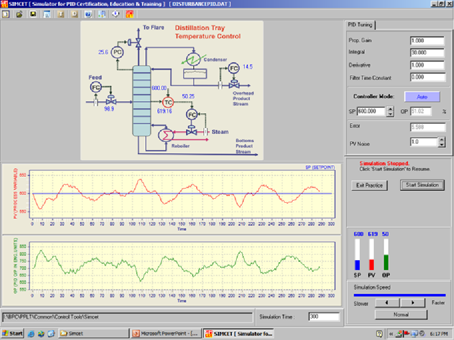 process control training