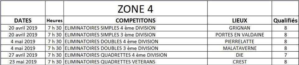Zone 4.jpg