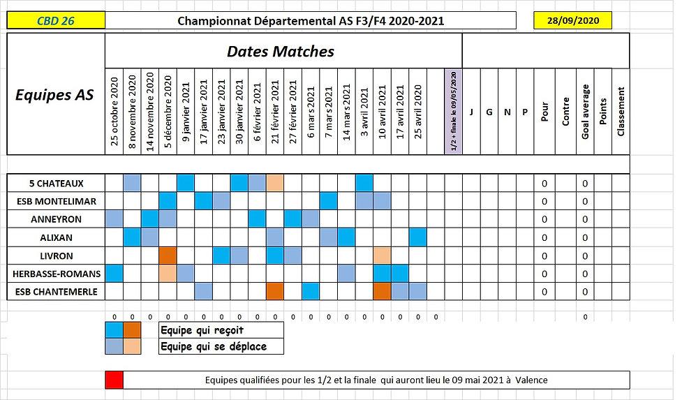 Classement F3F4.jpg