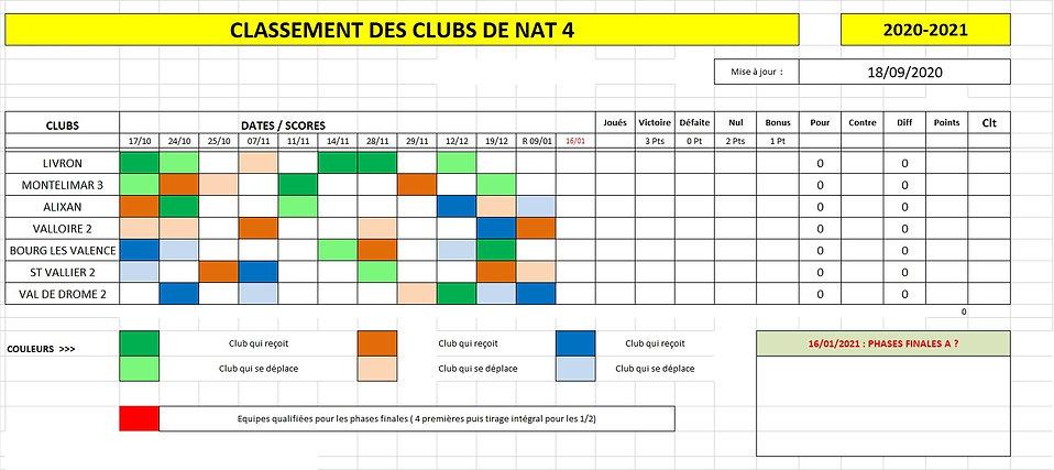 Classement N4.jpg