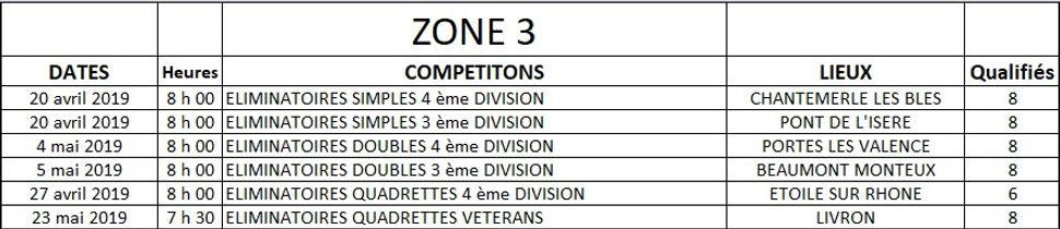 Zone 3.jpg