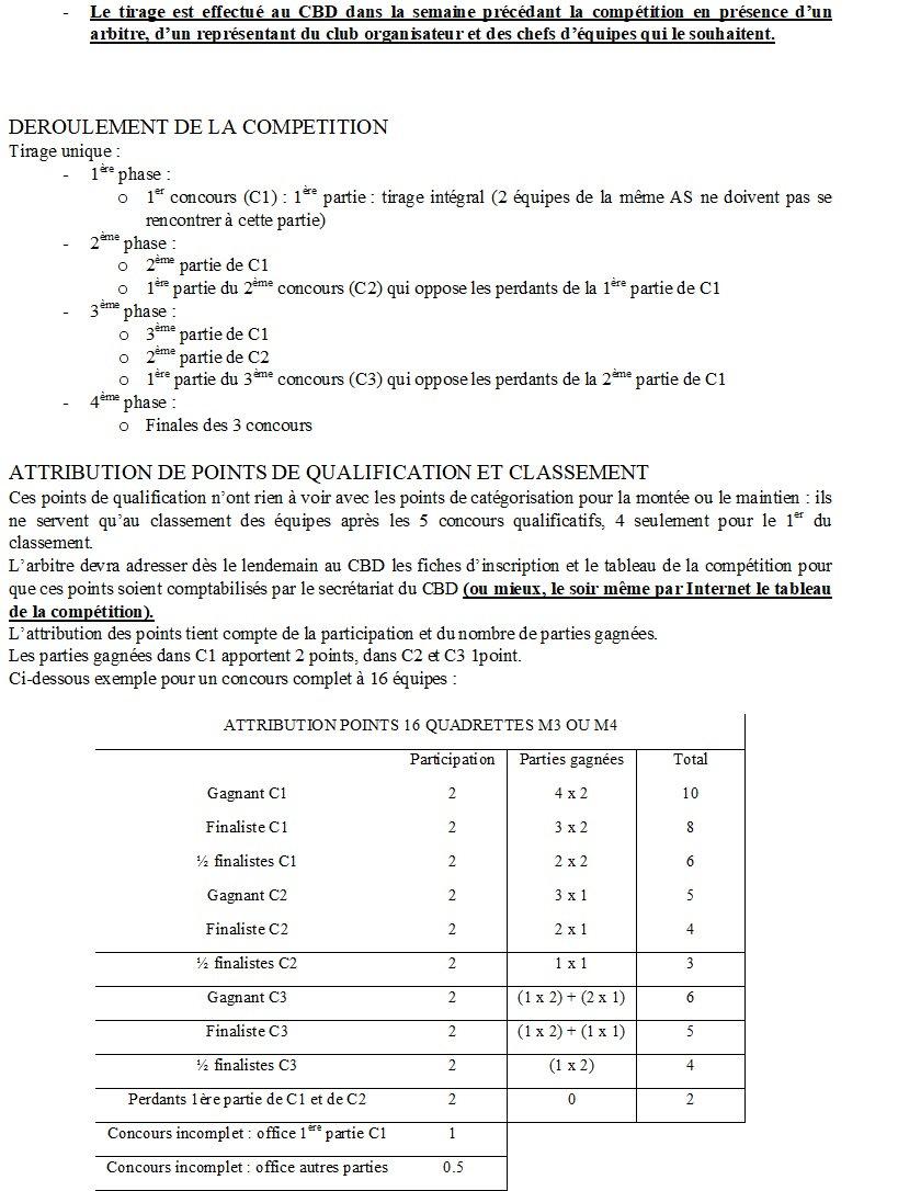 Règlement Qualificatifs M3-M4 1.jpg